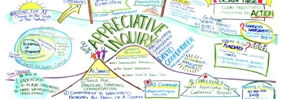 Appreciative Inquiry – wat is dat?